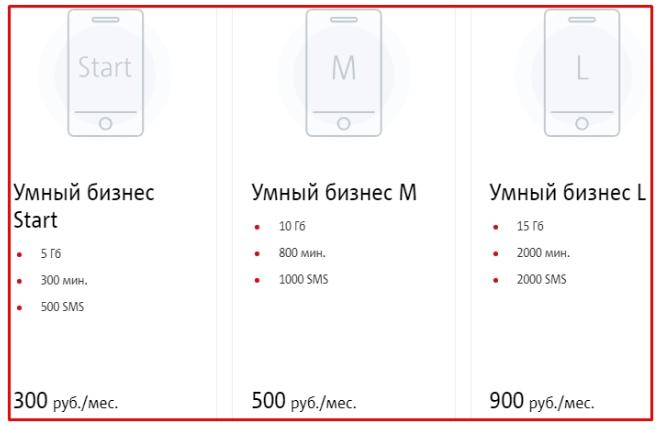 тарифы умный бизнес от мтс в костромской области