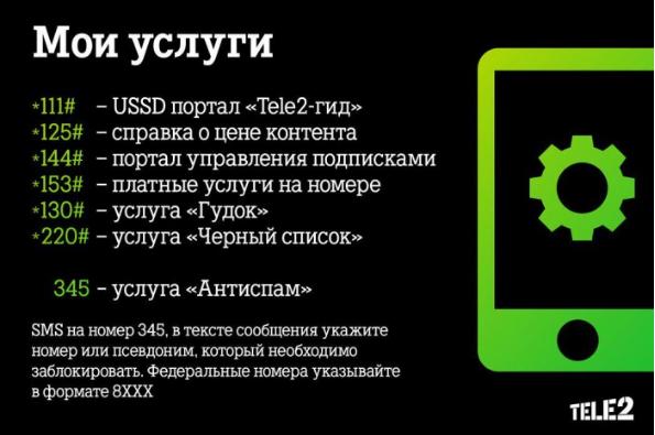 теле2 тарифы москва услуги