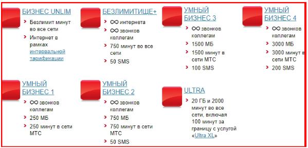 бизнес тарифы в беларуси от мтс