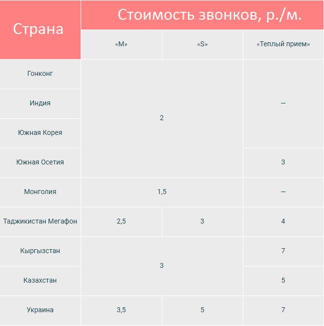 тариф в москве от мегафон - теплый прием